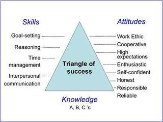 Tri_success